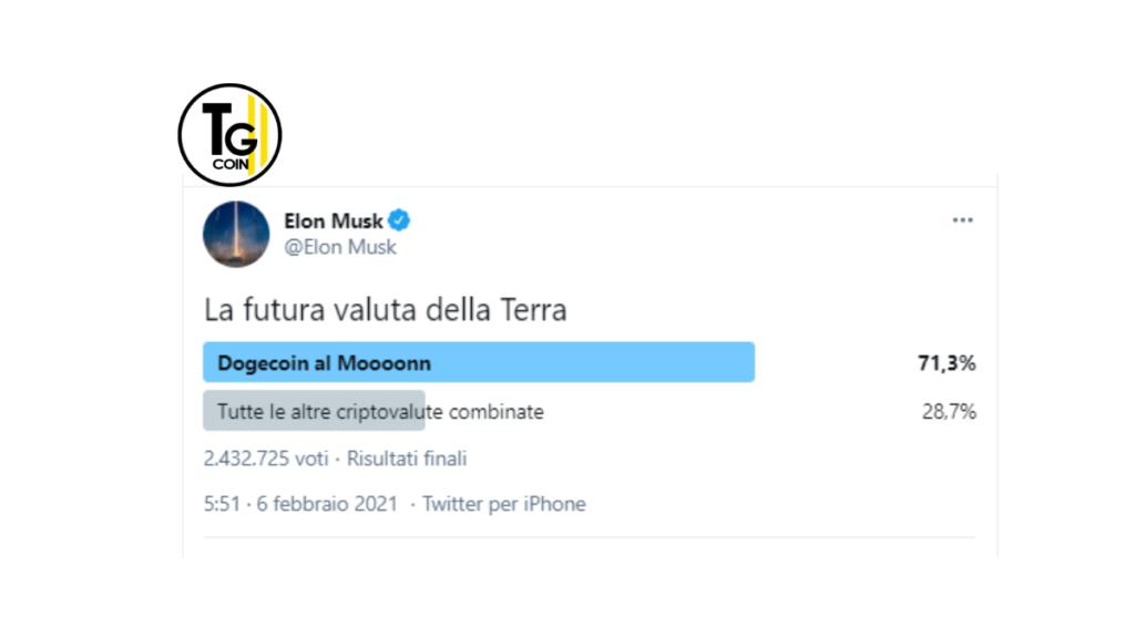 Il sondaggio di Elon Musk sulla sua pagina twitter.