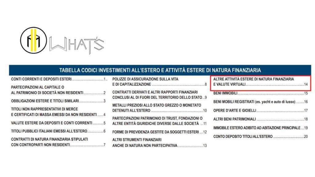 bitcoin tabella rw attività estere di natura finanziaria