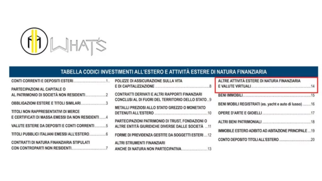 bitcoin tabella rw attività estere di natura finanziari