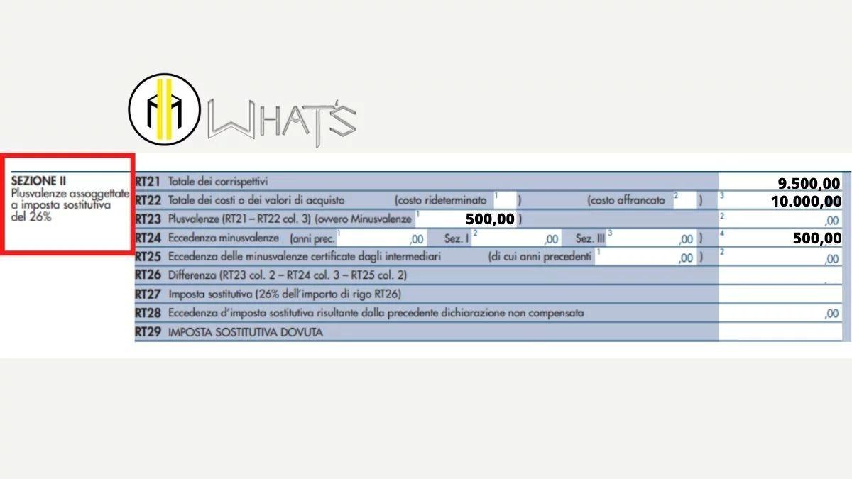 Guida Quadro RT 2021 esempio compilazione rigo 23 minusvalenze.