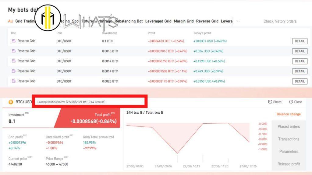 Bot per guadagnare crypto con mercato rosso