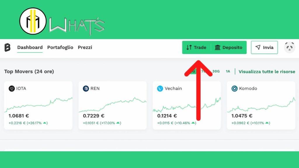 trade bitcoin su exchange bitpanda