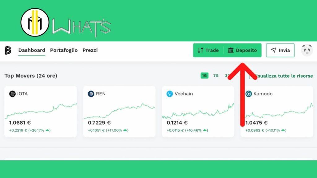 La guida completa per sapere come comprare le criptovalute sull'exchange dell'Eurozona Bitpanda. Cosa devi fare, le tempistiche ed i costi.